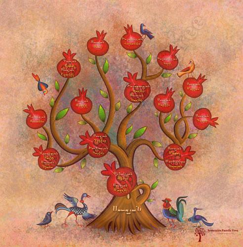 miniature-style-familytree.big